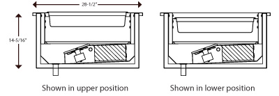 Air Over/Under Pan positions